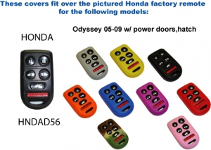 Keyless Remote Cover