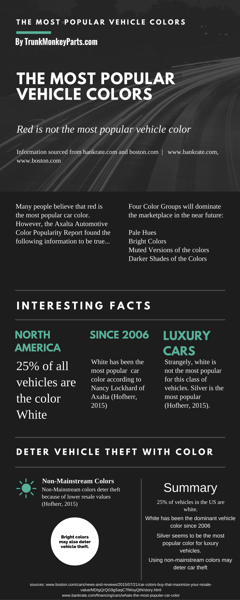 car paint infographic