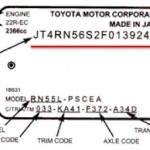 Understanding Your Vehicle Identification Number (VIN)