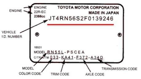 Toyota Vin Decoder >> Toyota Parts Understanding Your Vehicle Identification Number Vin