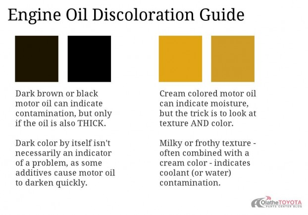 chart level oil colour: Toyota parts engine oil discoloration guide what different oil