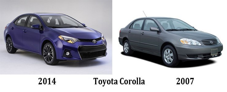 Toyota Bland Car Image Changing - Corolla