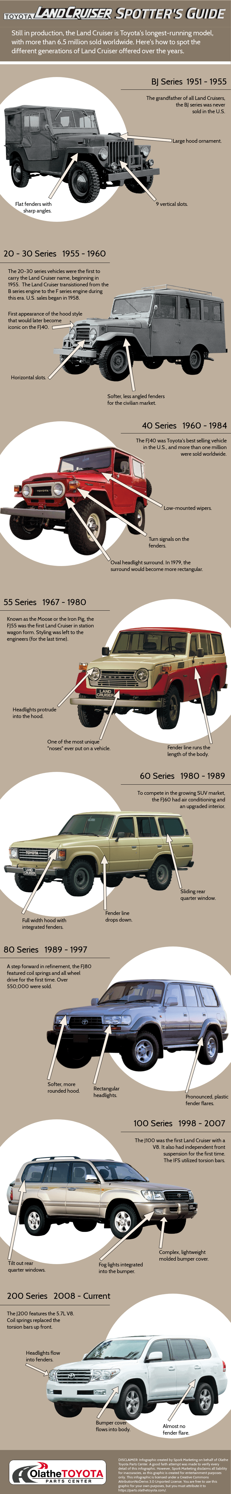 Land Cruiser IG