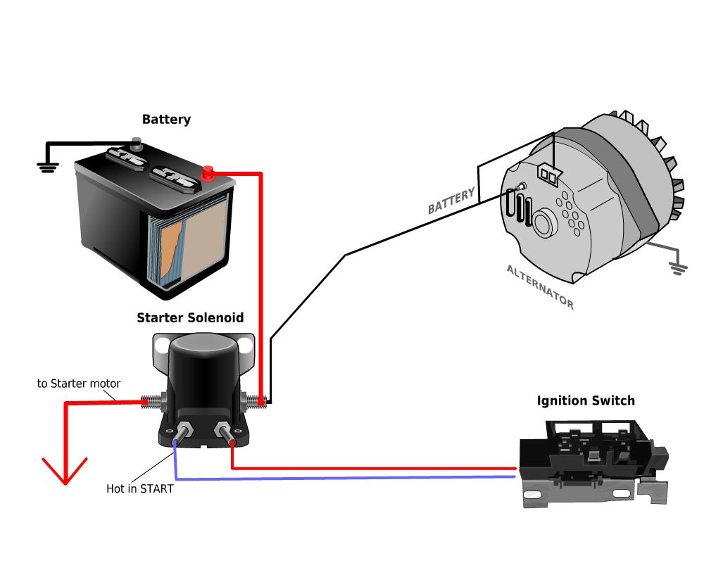 how alternators work olathe toyota parts centerUnderstanding Alternators What Is An Alternator And How Does It Work #15