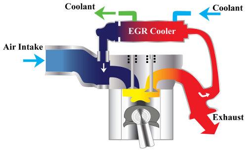 p0401 exhaust gas recirculation flow insufficient detected audi