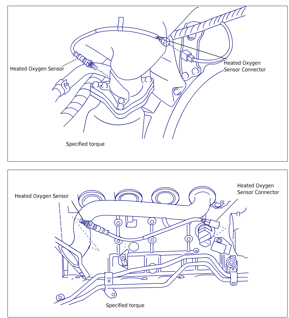 Emission System at the Catalytic Converter