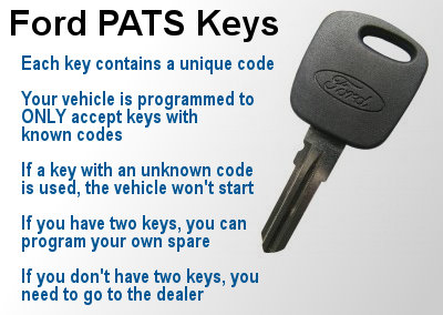 How To Program A Ford PATS Key