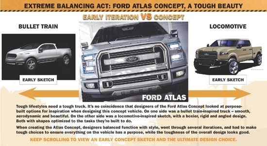 Ford Atlas Illustrated - Overall