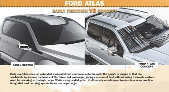 Ford Atlas Illustrated - Roof