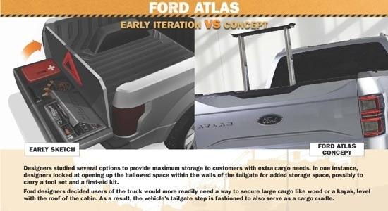 Ford Atlas Illustrated - Tailgate