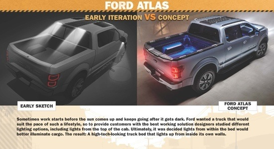 Ford Atlas Illustrated - Bed Lighting