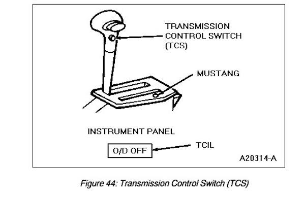 Trans switch2