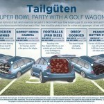 Haul a Super Bowl Party in a Golf Wagon