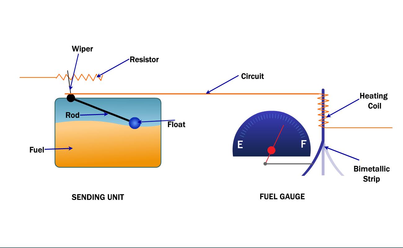 Awe Inspiring Car Gas Gauge Diagram Basic Electronics Wiring Diagram Wiring Digital Resources Jebrpkbiperorg