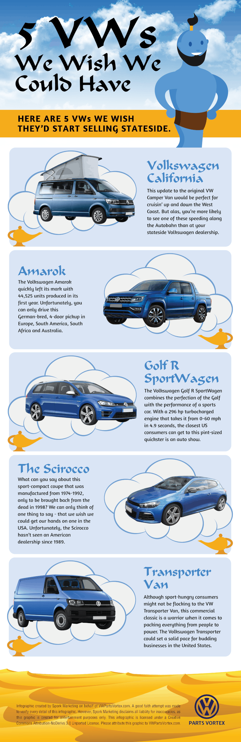 VW Wishlist
