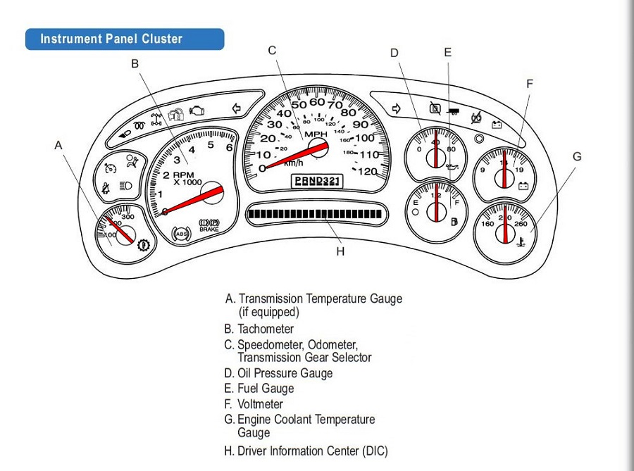 chevy dash and speedometer drawing