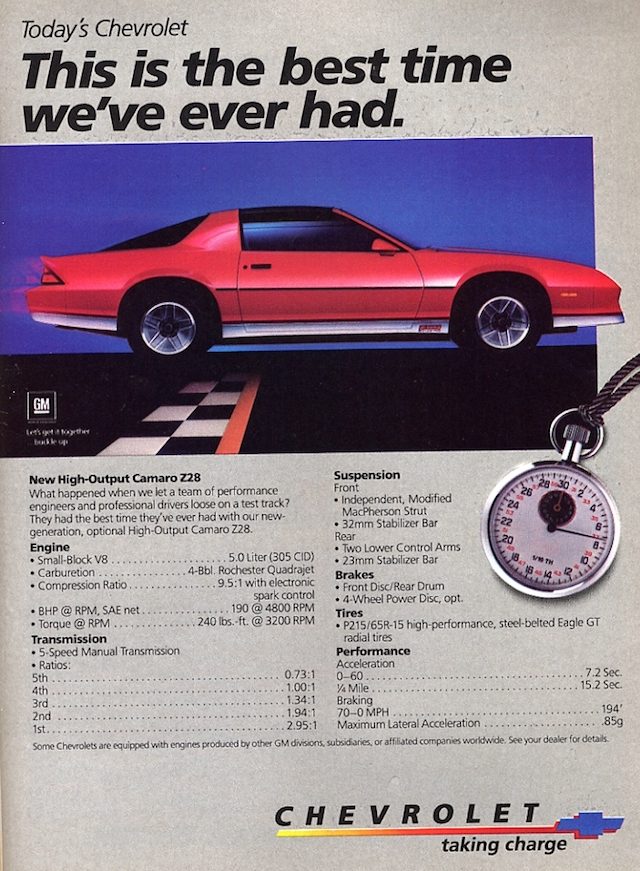 Camaro ad performance