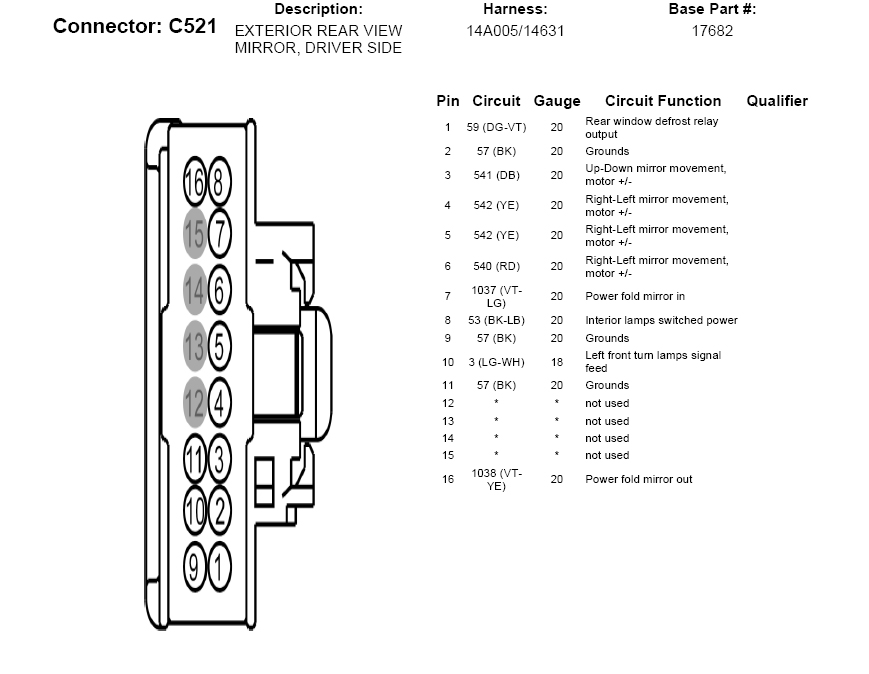 2010 f150 mirror wiring diagram 2010 ford f 150 wiring diagram rh parsplus co ford excursion mirror wiring diagram ford focus mirror wiring diagram