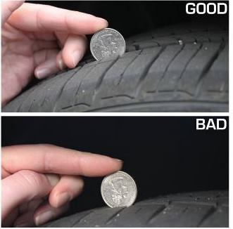 Use a quarter to check the tread depth of your tires, which should be at least 4/32