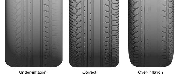 Know how to read your vehicle's tire wear patterns in order to prevent tire failure.