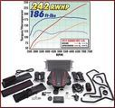 Edelbrock E-Force Supercharger FREE SHIPPING