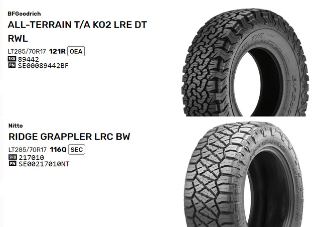 """TRD 17"""" Matte Black Off-Road Wheel and Tire Combo"""
